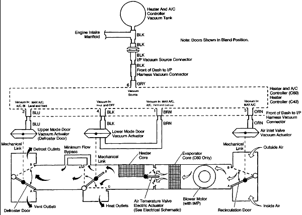 Schematic Showing The Actuators And Vacuum Lines Behind The Dash